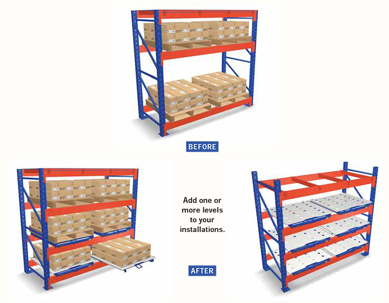 Greystone Equipment Roll Out Pallets Rack Mount
